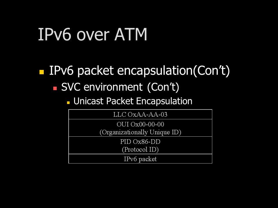 IPv6 over ATM IPv6 packet encapsulation(Cont) SVC environment (Cont) Unicast Packet Encapsulation