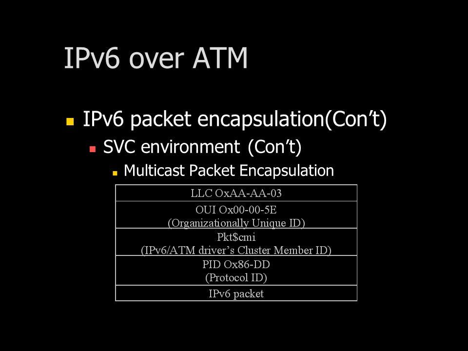 IPv6 over ATM IPv6 packet encapsulation(Cont) SVC environment (Cont) Multicast Packet Encapsulation