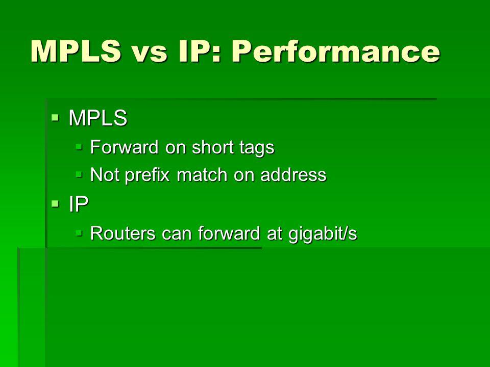 MPLS vs IP: Performance MPLS MPLS Forward on short tags Forward on short tags Not prefix match on address Not prefix match on address IP IP Routers can forward at gigabit/s Routers can forward at gigabit/s
