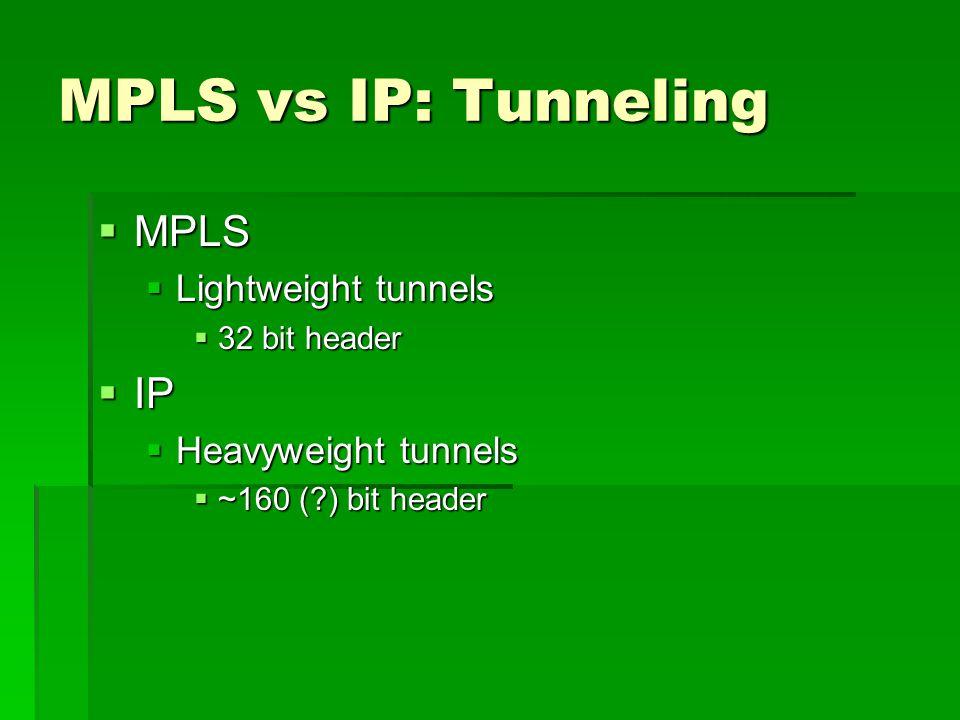 MPLS vs IP: Tunneling MPLS MPLS Lightweight tunnels Lightweight tunnels 32 bit header 32 bit header IP IP Heavyweight tunnels Heavyweight tunnels ~160 ( ) bit header ~160 ( ) bit header