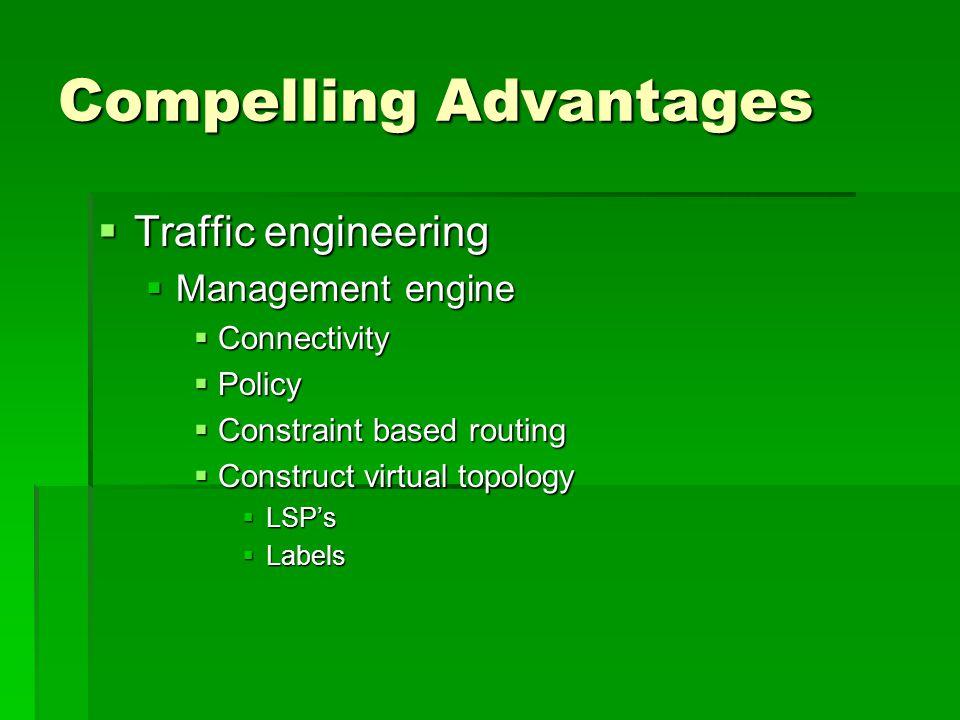 Compelling Advantages Traffic engineering Traffic engineering Management engine Management engine Connectivity Connectivity Policy Policy Constraint based routing Constraint based routing Construct virtual topology Construct virtual topology LSPs LSPs Labels Labels