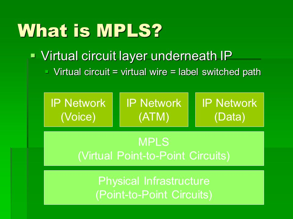 What is MPLS? Virtual circuit layer underneath IP Virtual circuit layer underneath IP Virtual circuit = virtual wire = label switched path Virtual cir