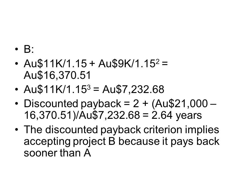 B: Au$11K/1.15 + Au$9K/1.15 2 = Au$16,370.51 Au$11K/1.15 3 = Au$7,232.68 Discounted payback = 2 + (Au$21,000 – 16,370.51)/Au$7,232.68 = 2.64 years The