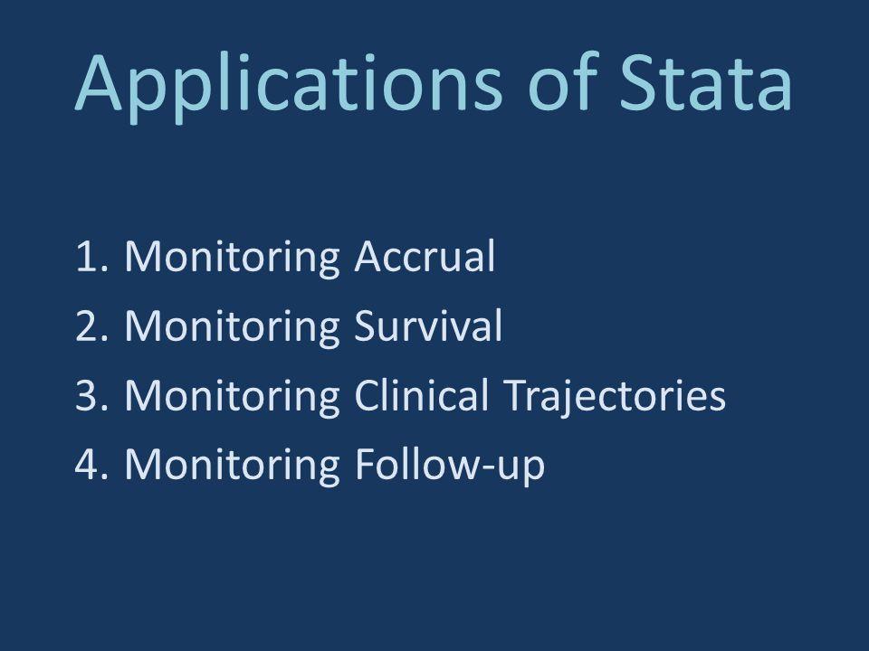 Applications of Stata 1.Monitoring Accrual 2.Monitoring Survival 3.Monitoring Clinical Trajectories 4.Monitoring Follow-up