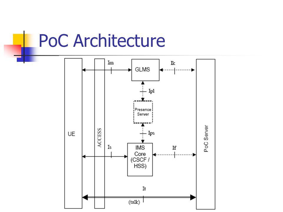 PoC Architecture