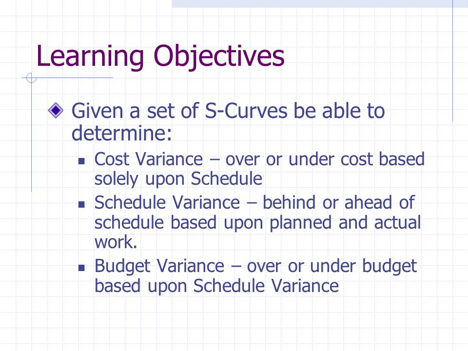 Learning Objectives Given a set of S-Curves be able to determine: Cost Variance – over or under cost based solely upon Schedule Schedule Variance – be
