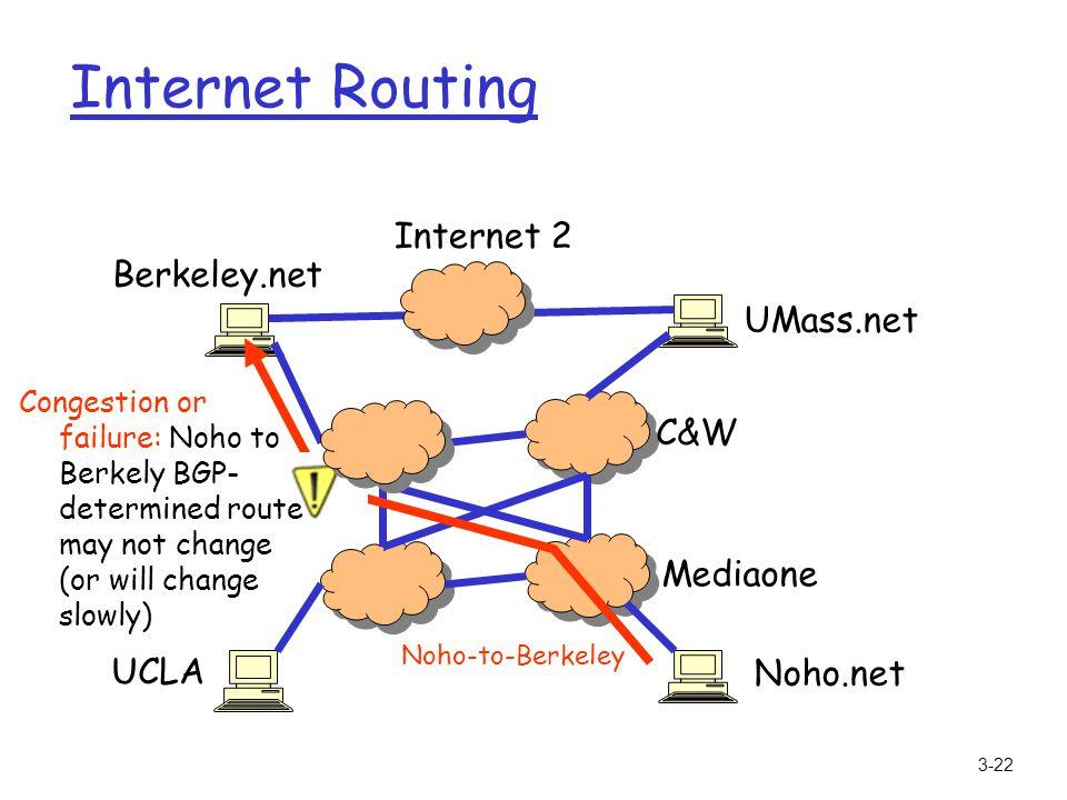 3-22 Internet Routing UCLA Noho.net Berkeley.net UMass.net Internet 2 Mediaone C&W Noho-to-Berkeley Congestion or failure: Noho to Berkely BGP- determ