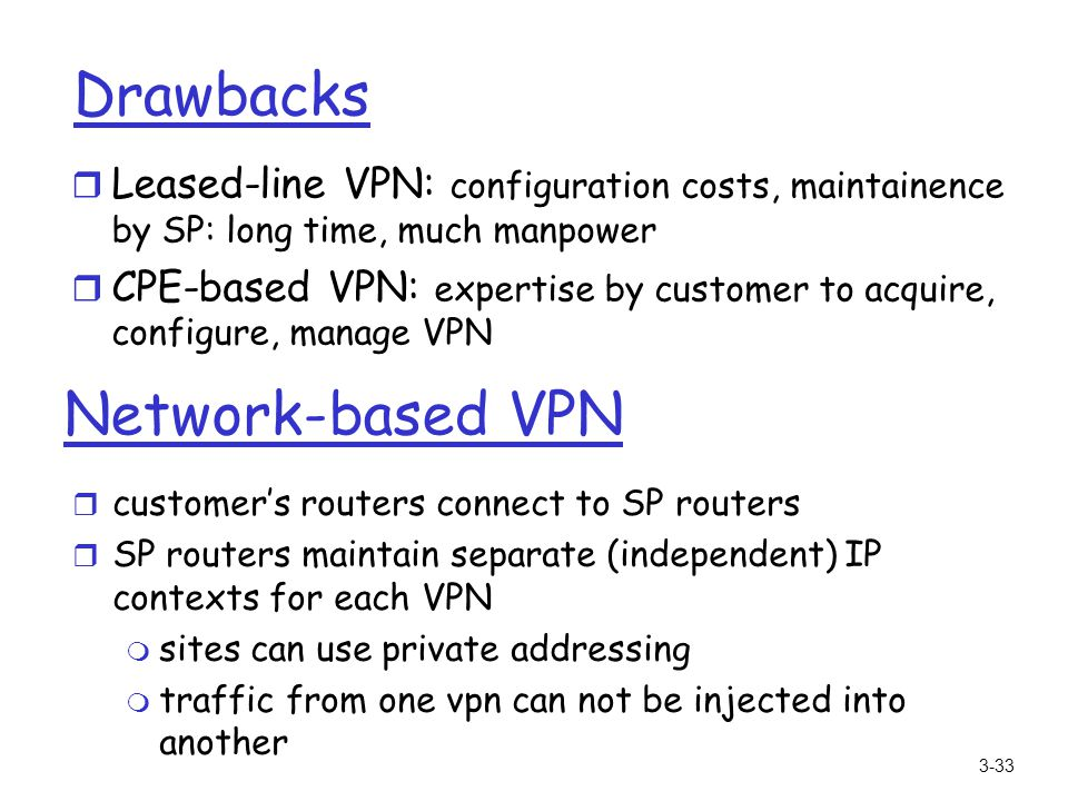 3-33 Drawbacks r Leased-line VPN: configuration costs, maintainence by SP: long time, much manpower r CPE-based VPN: expertise by customer to acquire,