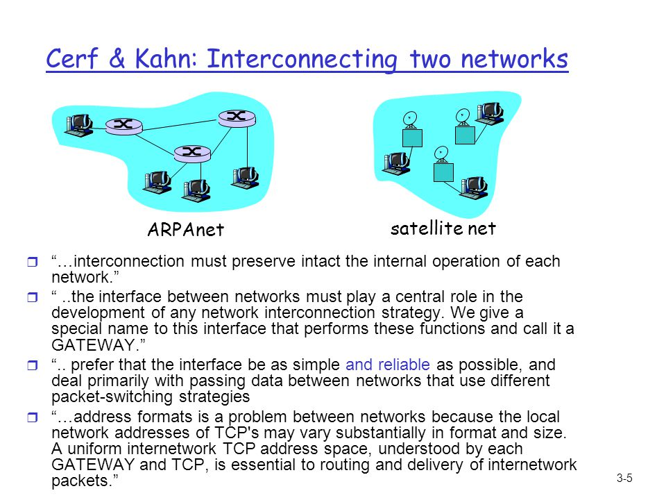 3-5 Cerf & Kahn: Interconnecting two networks r …interconnection must preserve intact the internal operation of each network. r..the interface between