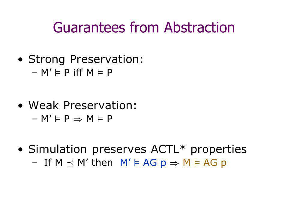 Guarantees from Abstraction Strong Preservation: –M ² P iff M ² P Weak Preservation: –M ² P ) M ² P Simulation preserves ACTL* properties – If M ¹ M then M ² AG p ) M ² AG p