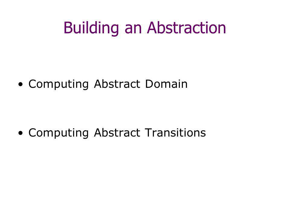 Building an Abstraction Computing Abstract Domain Computing Abstract Transitions