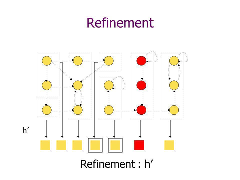 Refinement h Refinement : h