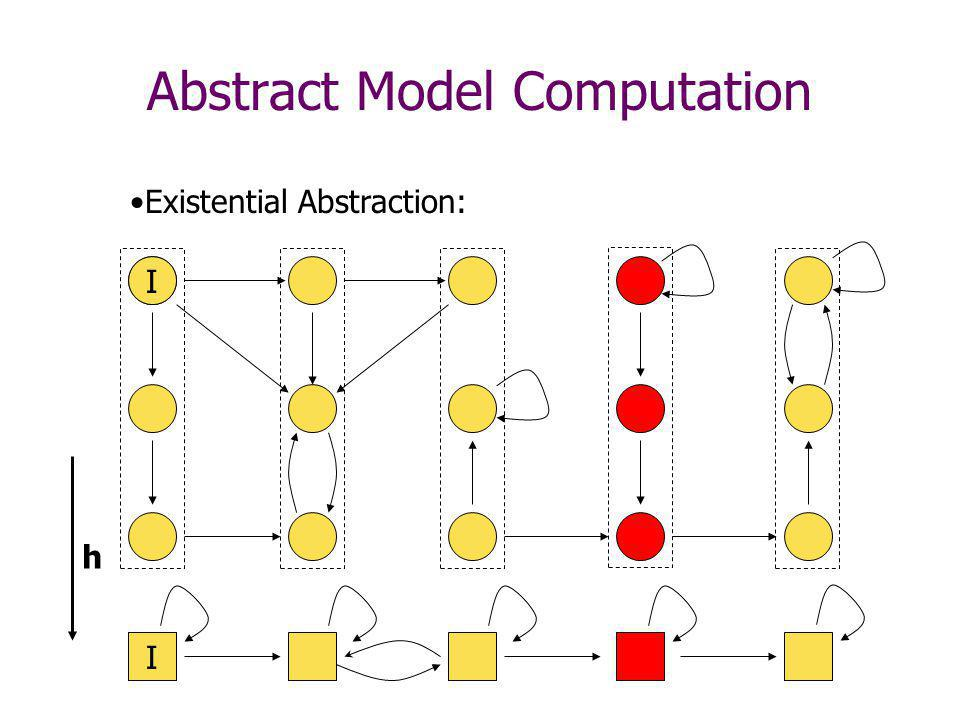 Abstract Model Computation I I h Existential Abstraction: