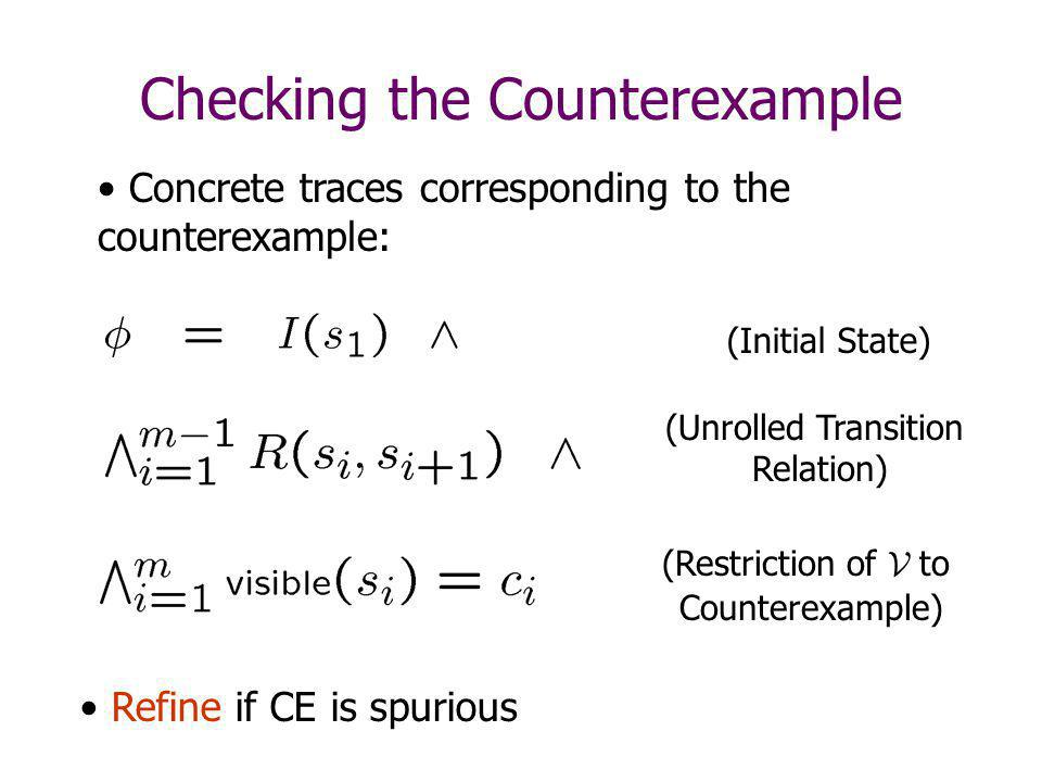 Checking the Counterexample Concrete traces corresponding to the counterexample: (Initial State) (Unrolled Transition Relation) (Restriction of V to Counterexample) Refine if CE is spurious