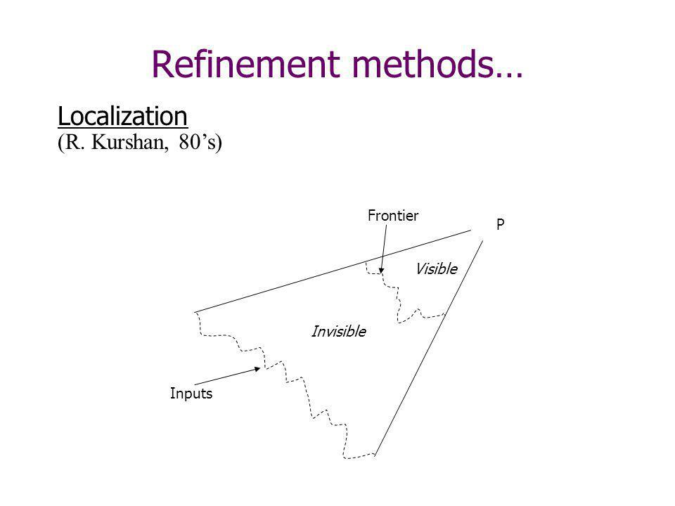 Refinement methods… P Frontier Inputs Invisible Visible (R. Kurshan, 80s) Localization