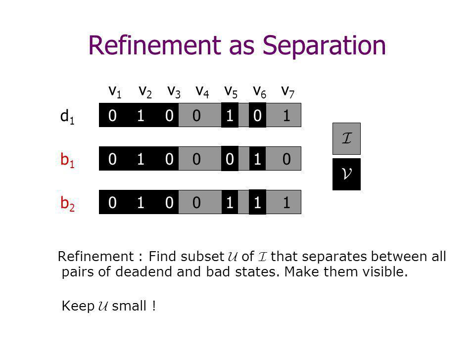 Refinement as Separation 0 1 0 1 0 0 0 1 00 1 00 1 1 10 1 0 d1d1 b1b1 b2b2 I V 0 1 1 1 0 1 Refinement : Find subset U of I that separates between all pairs of deadend and bad states.