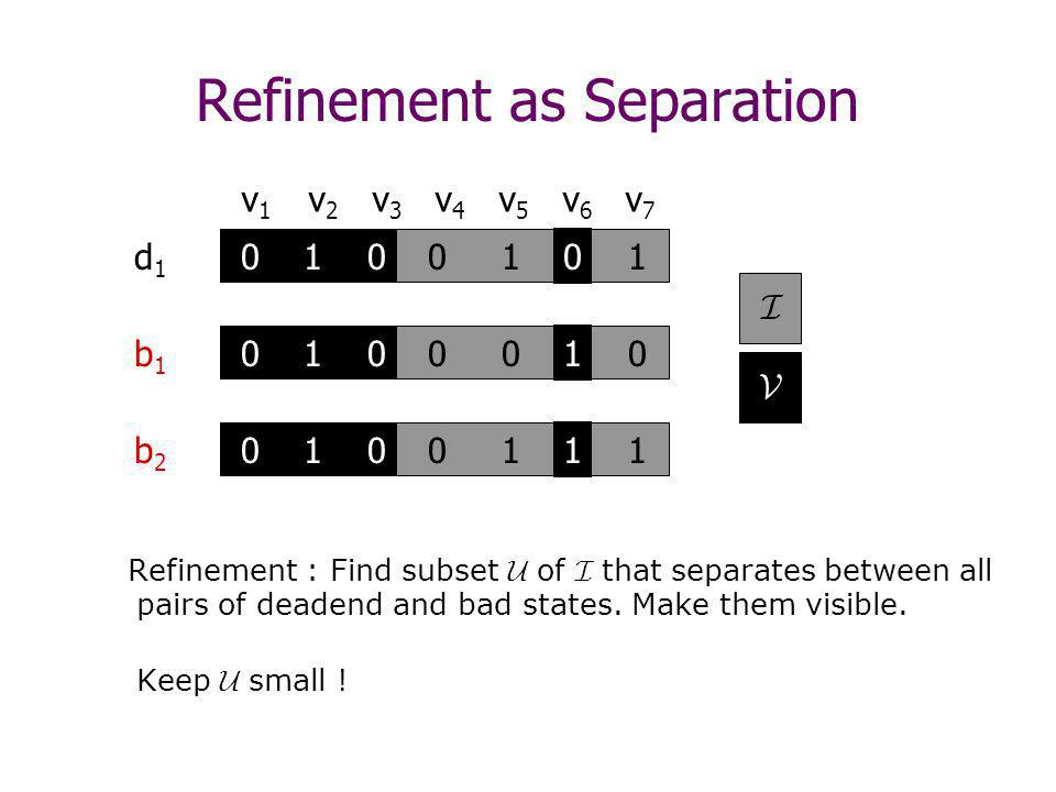 Refinement as Separation 0 1 0 1 00 0 1 00 1 00 1 1 10 1 0 d1d1 b1b1 b2b2 0 1 1 I V Refinement : Find subset U of I that separates between all pairs of deadend and bad states.