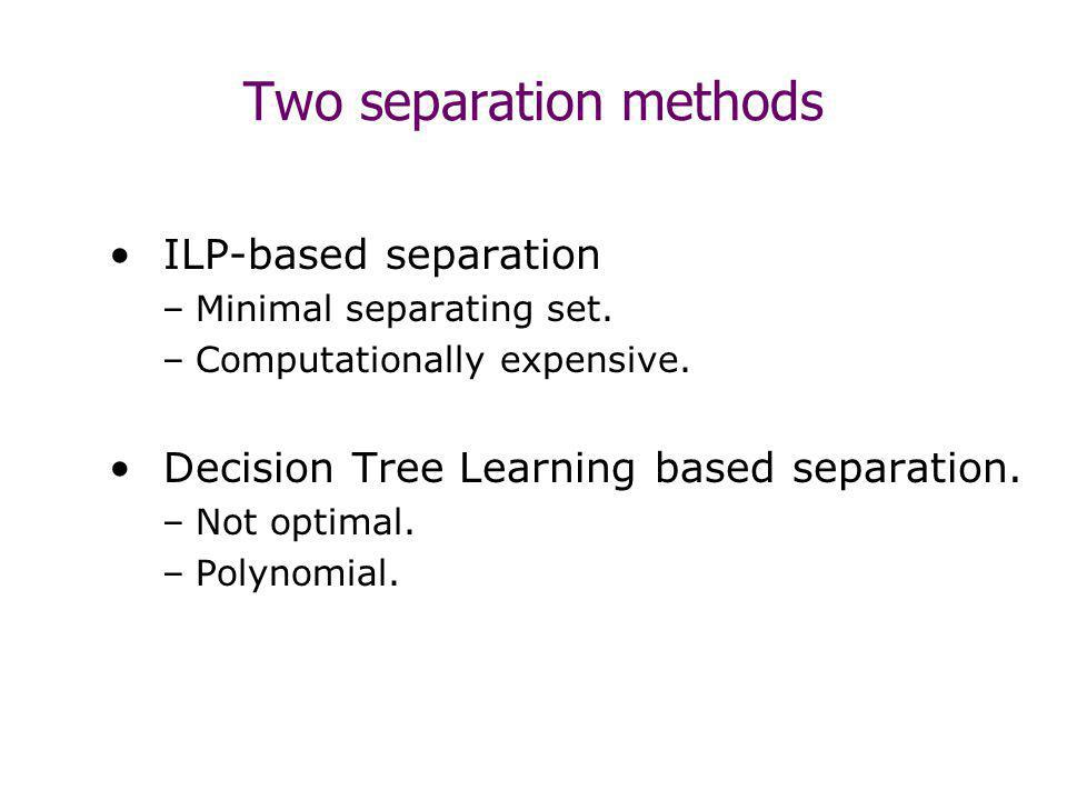 Two separation methods ILP-based separation –Minimal separating set.