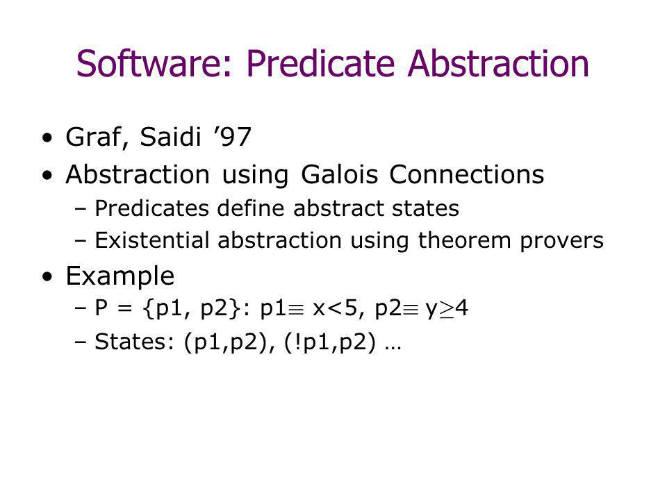Software: Predicate Abstraction Graf, Saidi 97 Abstraction using Galois Connections –Predicates define abstract states –Existential abstraction using theorem provers Example –P = {p1, p2}: p1 ´ x<5, p2 ´ y ¸ 4 –States: (p1,p2), (!p1,p2) …