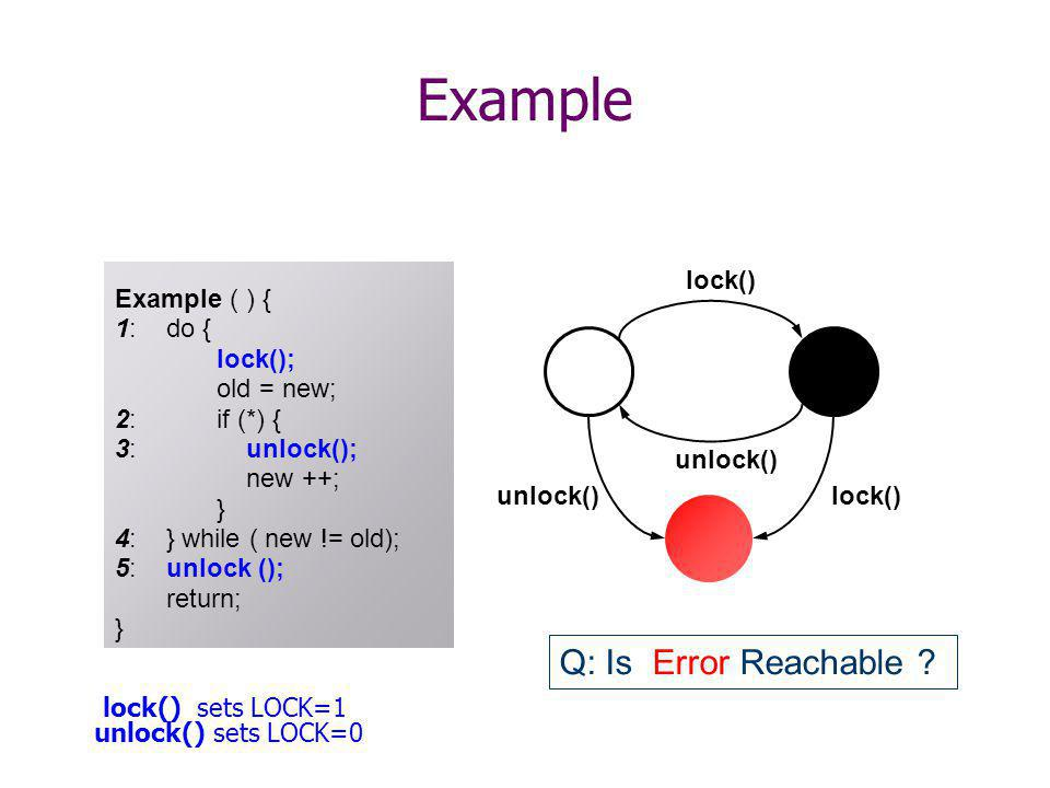 Example Q: Is Error Reachable .