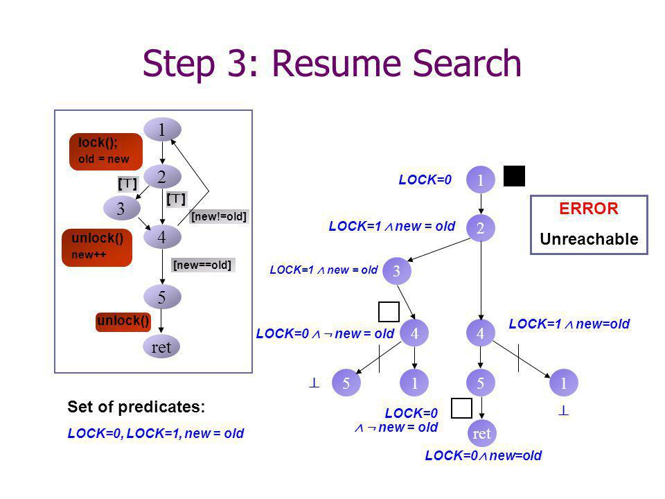 Step 3: Resume Search 1 LOCK=0 2 LOCK=1 Æ new = old 3 4 LOCK=0 Æ : new = old .