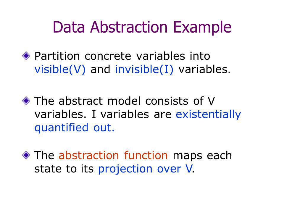 Data Abstraction Example Partition concrete variables into visible(V) and invisible(I) variables.