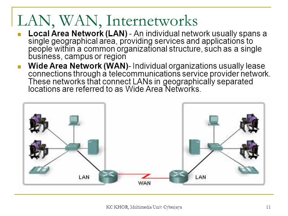 KC KHOR, Multimedia Univ. Cyberjaya 11 LAN, WAN, Internetworks Local Area Network (LAN) - An individual network usually spans a single geographical ar