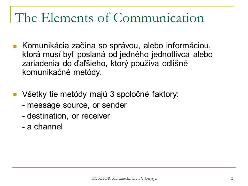 KC KHOR, Multimedia Univ. Cyberjaya 2 The Elements of Communication Komunikácia začína so správou, alebo informáciou, ktorá musí byť poslaná od jednéh