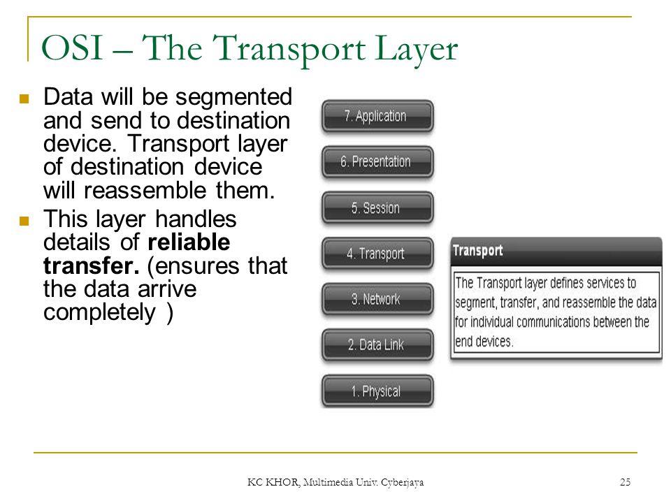 KC KHOR, Multimedia Univ. Cyberjaya 25 OSI – The Transport Layer Data will be segmented and send to destination device. Transport layer of destination
