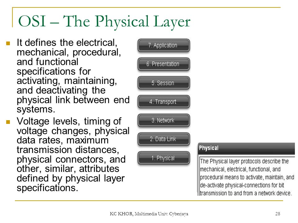 KC KHOR, Multimedia Univ. Cyberjaya 28 OSI – The Physical Layer It defines the electrical, mechanical, procedural, and functional specifications for a