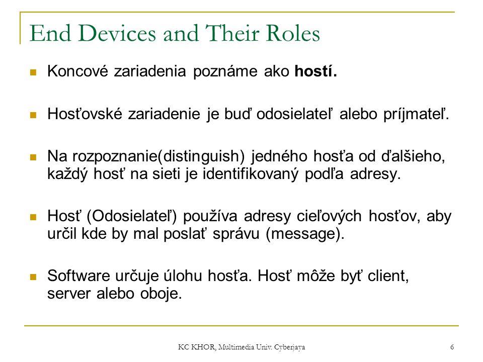 KC KHOR, Multimedia Univ. Cyberjaya 6 End Devices and Their Roles Koncové zariadenia poznáme ako hostí. Hosťovské zariadenie je buď odosielateľ alebo