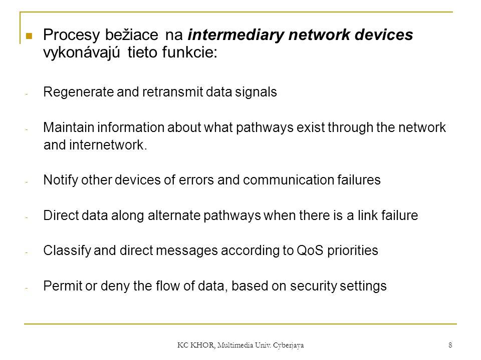 KC KHOR, Multimedia Univ. Cyberjaya 8 Procesy bežiace na intermediary network devices vykonávajú tieto funkcie: - Regenerate and retransmit data signa