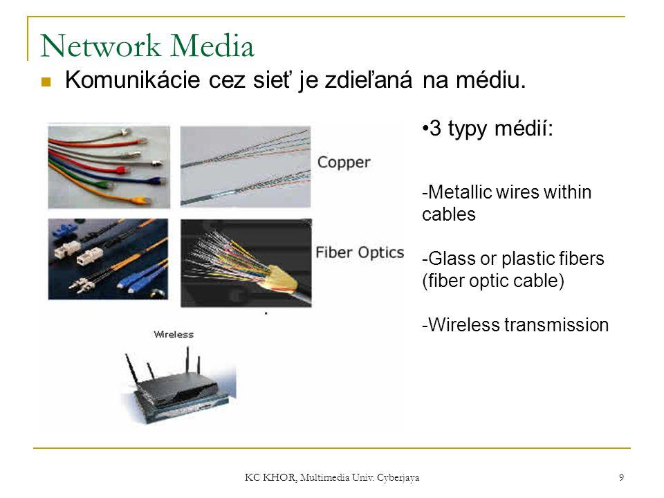 KC KHOR, Multimedia Univ. Cyberjaya 9 Network Media Komunikácie cez sieť je zdieľaná na médiu. 3 typy médií: -Metallic wires within cables -Glass or p