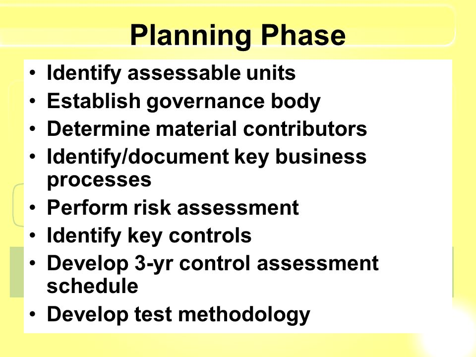 Planning Phase Identify assessable units Establish governance body Determine material contributors Identify/document key business processes Perform risk assessment Identify key controls Develop 3-yr control assessment schedule Develop test methodology