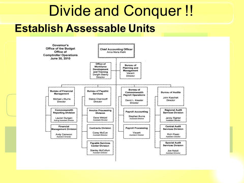 Divide and Conquer !! Establish Assessable Units