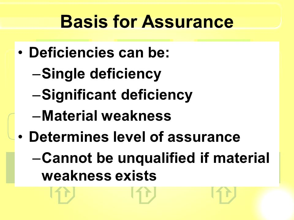 Basis for Assurance Deficiencies can be: –Single deficiency –Significant deficiency –Material weakness Determines level of assurance –Cannot be unqualified if material weakness exists