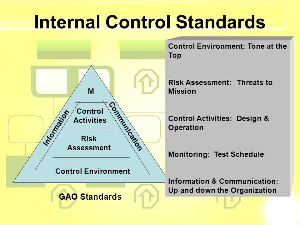 Internal Control Standards Control Environment Risk Assessment Control Activities M Information Communication GAO Standards Control Environment: Tone