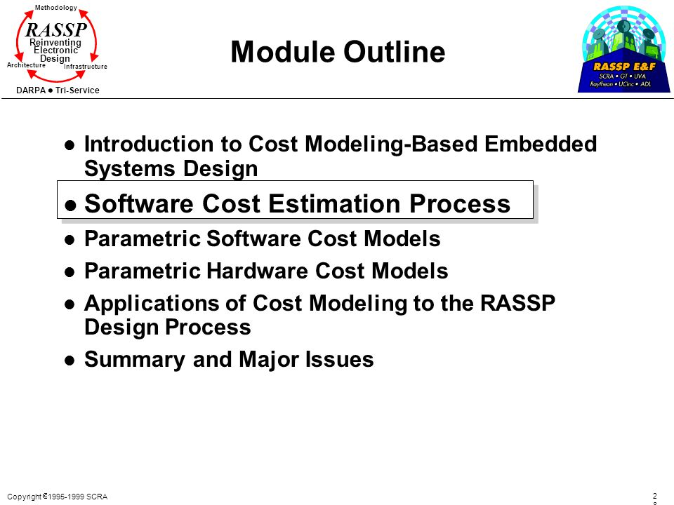 Copyright 1995-1999 SCRA 2828 Methodology Reinventing Electronic Design Architecture Infrastructure DARPA Tri-Service RASSP Module Outline l Introduct