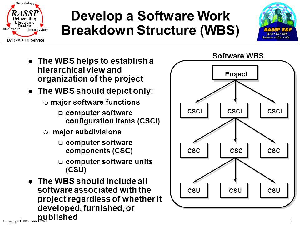 Copyright 1995-1999 SCRA 3636 Methodology Reinventing Electronic Design Architecture Infrastructure DARPA Tri-Service RASSP Develop a Software Work Br