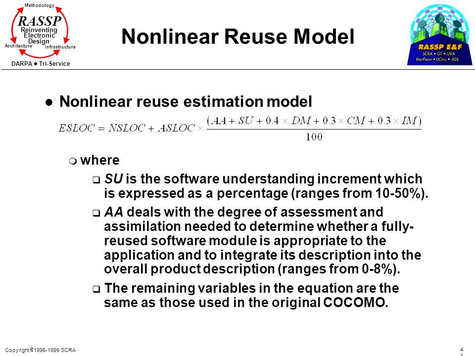 Copyright 1995-1999 SCRA 4343 Methodology Reinventing Electronic Design Architecture Infrastructure DARPA Tri-Service RASSP Nonlinear Reuse Model l No