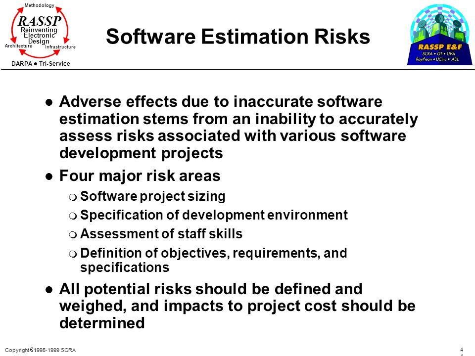 Copyright 1995-1999 SCRA4 Methodology Reinventing Electronic Design Architecture Infrastructure DARPA Tri-Service RASSP Software Estimation Risks l Ad