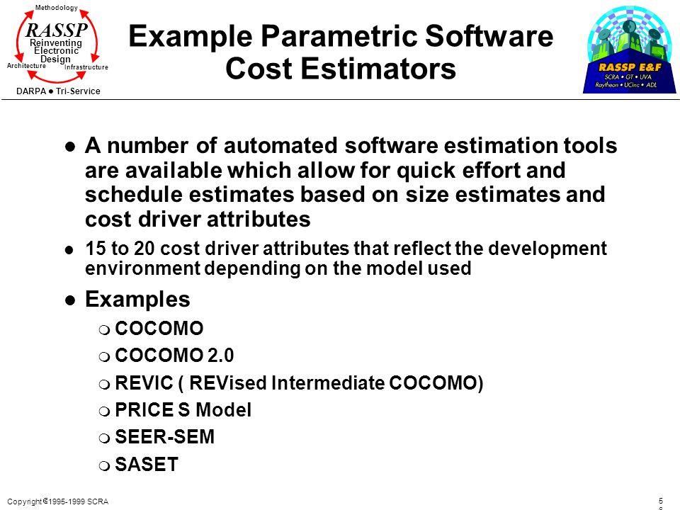 Copyright 1995-1999 SCRA 5656 Methodology Reinventing Electronic Design Architecture Infrastructure DARPA Tri-Service RASSP Example Parametric Softwar
