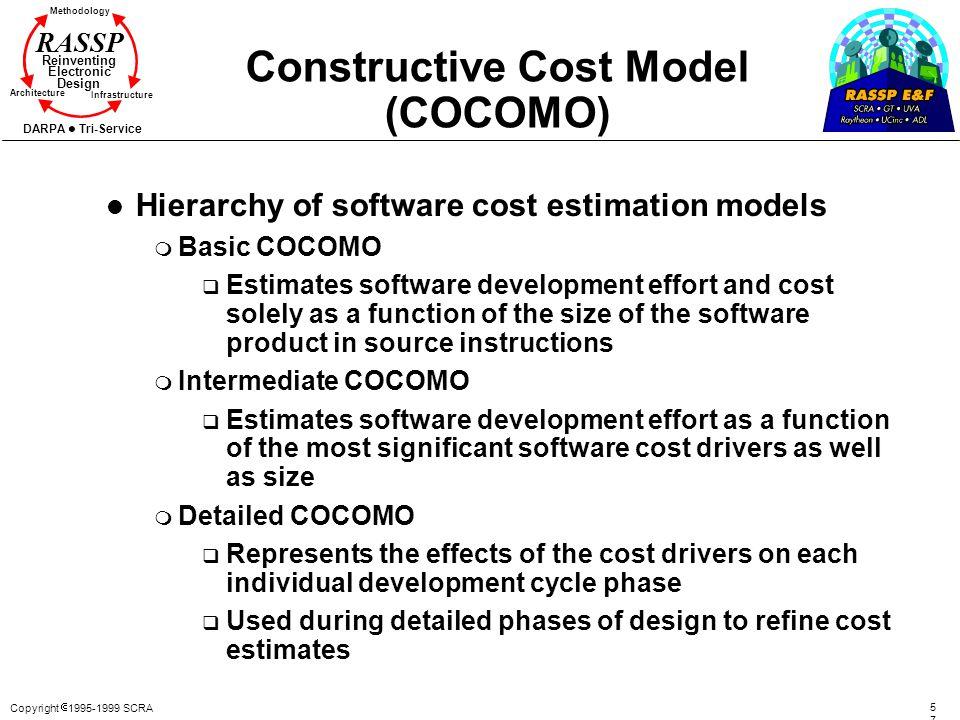Copyright 1995-1999 SCRA 5757 Methodology Reinventing Electronic Design Architecture Infrastructure DARPA Tri-Service RASSP Constructive Cost Model (C