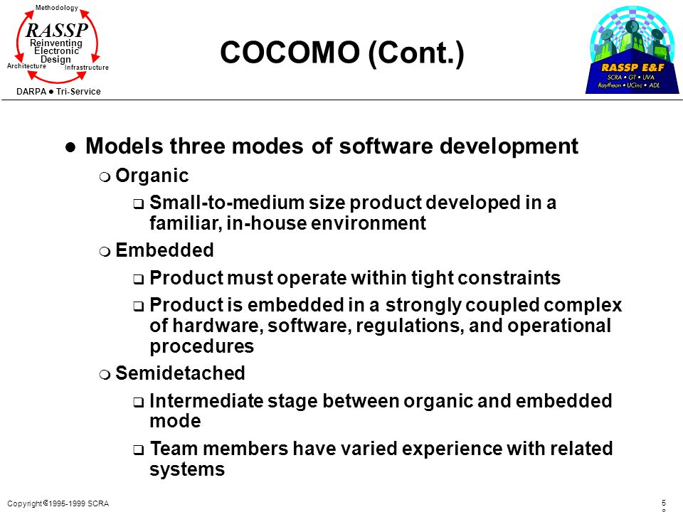 Copyright 1995-1999 SCRA 5858 Methodology Reinventing Electronic Design Architecture Infrastructure DARPA Tri-Service RASSP COCOMO (Cont.) l Models th