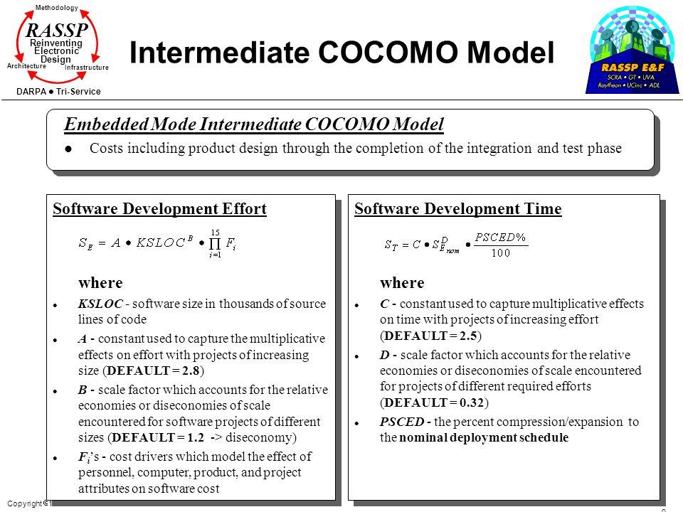 Copyright 1995-1999 SCRA 6060 Methodology Reinventing Electronic Design Architecture Infrastructure DARPA Tri-Service RASSP Intermediate COCOMO Model