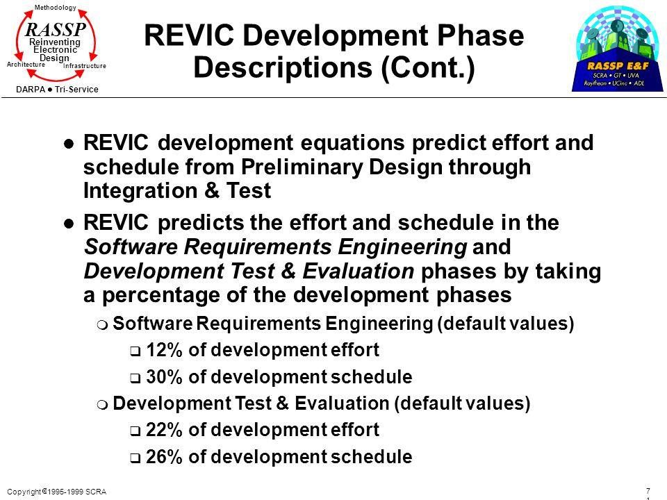 Copyright 1995-1999 SCRA 7171 Methodology Reinventing Electronic Design Architecture Infrastructure DARPA Tri-Service RASSP REVIC Development Phase De