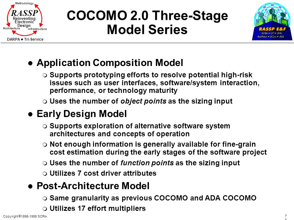 Copyright 1995-1999 SCRA7 Methodology Reinventing Electronic Design Architecture Infrastructure DARPA Tri-Service RASSP COCOMO 2.0 Three-Stage Model S