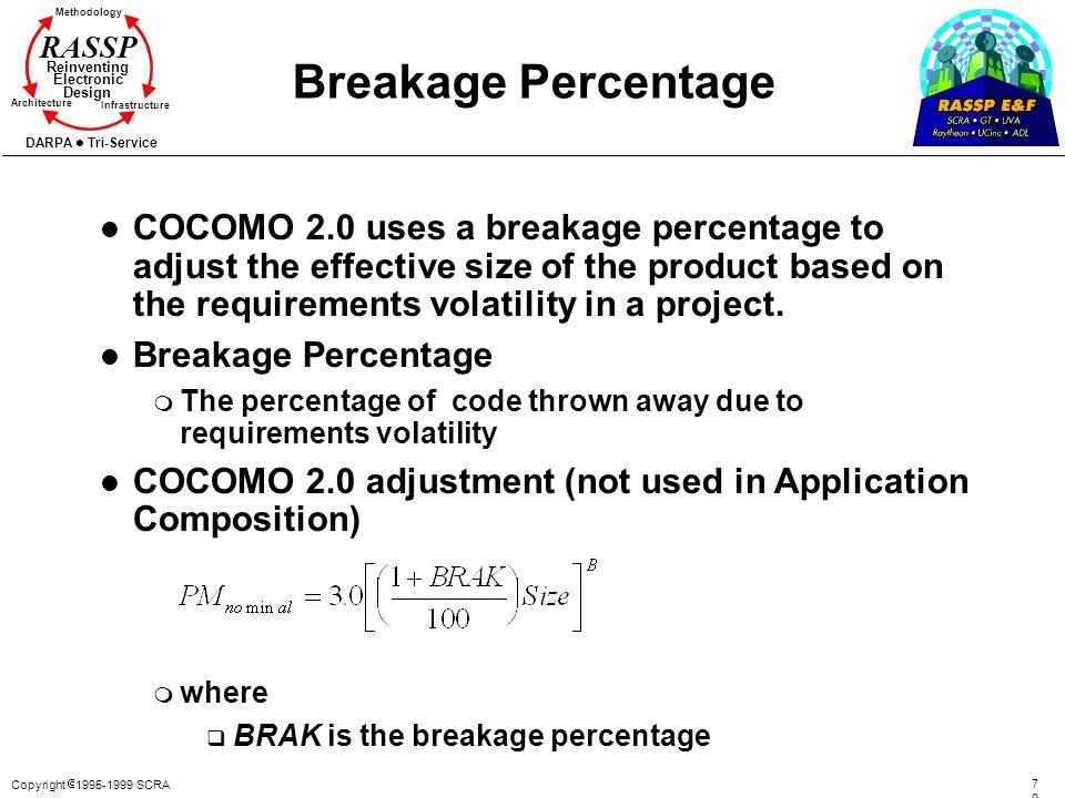 Copyright 1995-1999 SCRA 7979 Methodology Reinventing Electronic Design Architecture Infrastructure DARPA Tri-Service RASSP Breakage Percentage l COCO