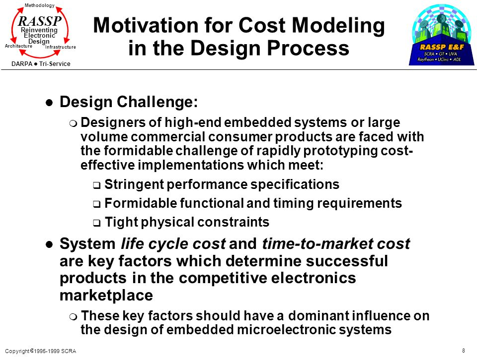 Copyright 1995-1999 SCRA 8 Methodology Reinventing Electronic Design Architecture Infrastructure DARPA Tri-Service RASSP Motivation for Cost Modeling