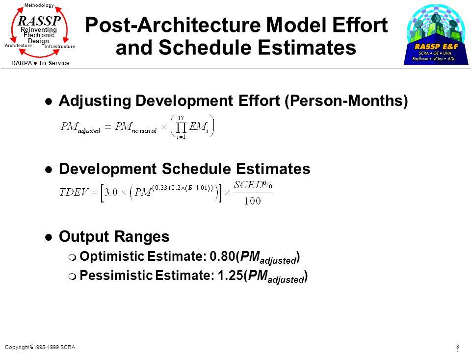 Copyright 1995-1999 SCRA 8181 Methodology Reinventing Electronic Design Architecture Infrastructure DARPA Tri-Service RASSP Post-Architecture Model Ef